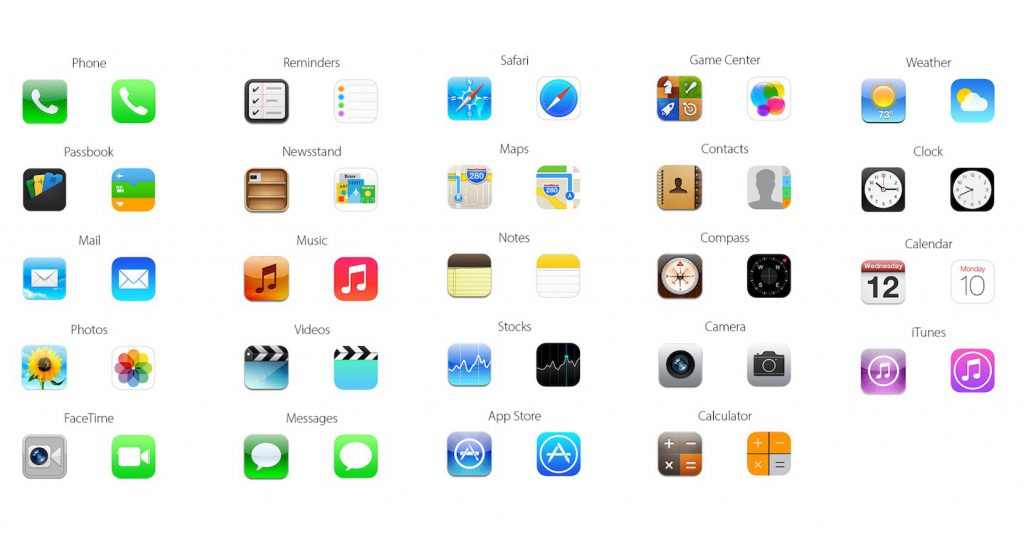 Comparison between Skeuomorphism and other icon styles